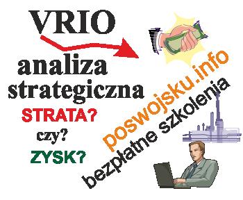 Analiza strategiczna przedsiębiorstwa VRIO co to jest