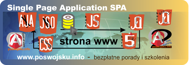 Single Page Application SPA wprowadzenie